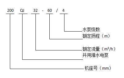 QJ型号意义.png